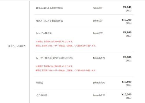 引用:TCB_料金表